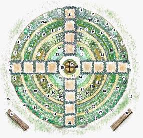 Herb-garden-design-sm